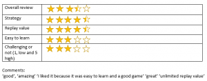 review for game image